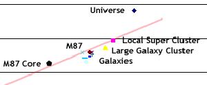Брех тази линия нещо не ми се вижда много добре описваща данните